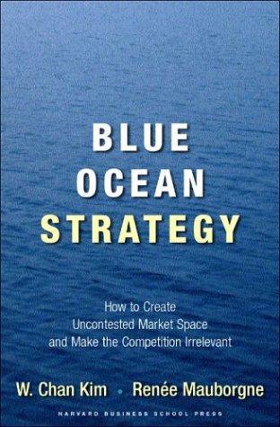 Hogyan teremtsünk Kék óceánt a jelenlegi piacunkon?