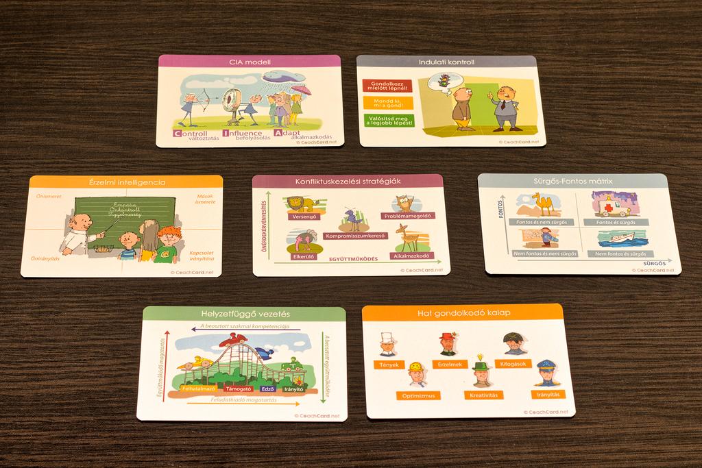 7 kártyát tartalmazó csomag A szociális kompetencia kártyákból egyben megvásárolható mind a 7 típus, mindegyik fajtából 1 darab, így összesen 7 darab CoachCard kártya van a csomagban!