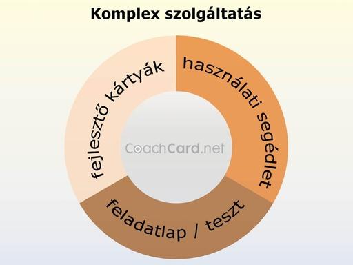 CoachCard.hu komplex szolgáltatás csomag - 1344x1008 pixel - 63151 byte