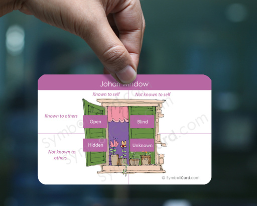 Johari window CoachCard model in English - 960x768 pixel - 439724 byte